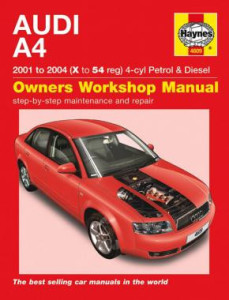 Haynes Manuals What Do We Offer Consumers